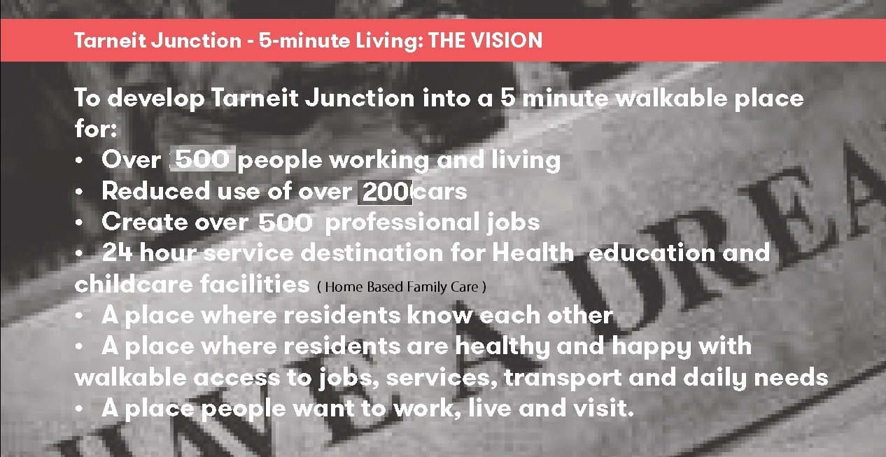 Tarneit Junction 5 Min Living Vision - 200 Car use Reduced